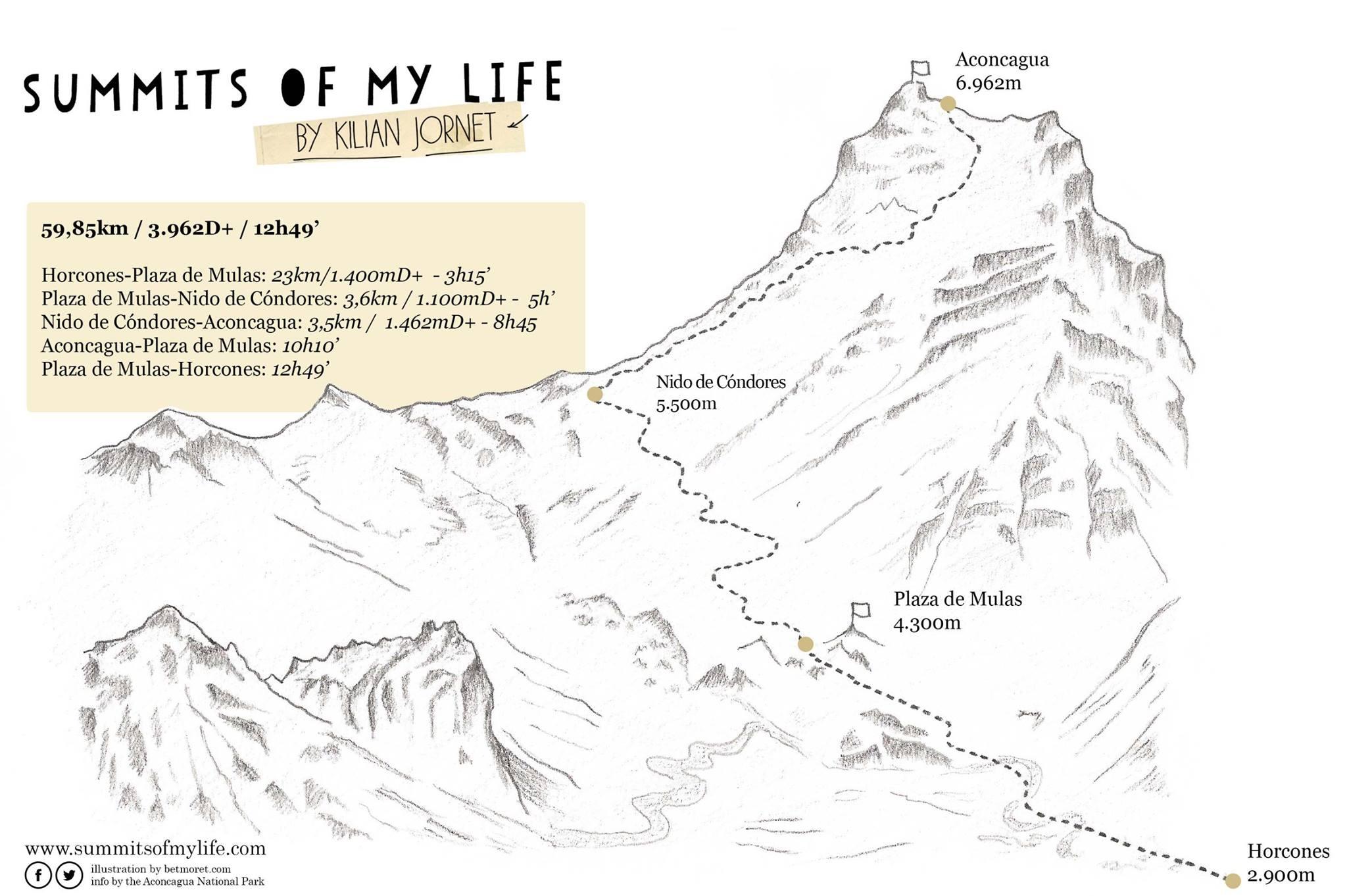 kilan-route-at-aconcagua-record-01