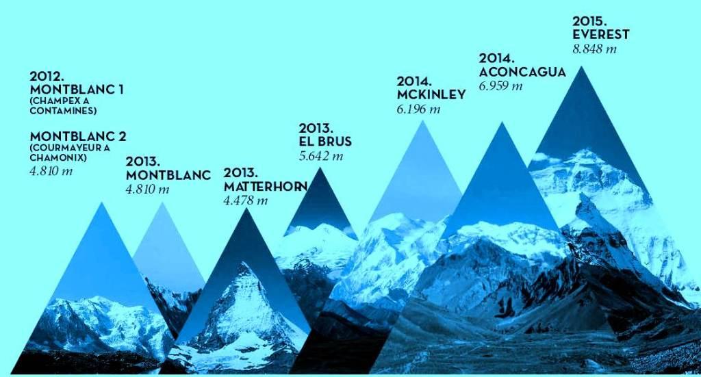 kilan-route-at-aconcagua-record-07
